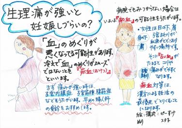 【生理痛が強いと妊娠しづらいの?】