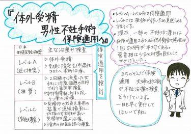 【体外受精・男性不妊手術に保険適用へ】