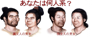 【日本人男性の精子濃度に2つの精子タイプ別季節変動】