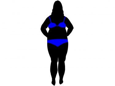 【夫婦の体重(BMI)は妊娠しやすさ(不妊)に影響する?】